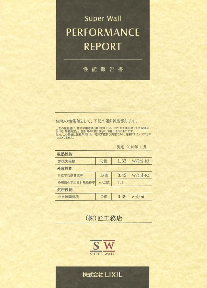 平間町性能報告書
